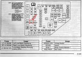 chevy traverse fuse box wiring diagram all data 2009 cadillac cts fuse box diagram at 2009 Cadillac Cts Fuse Box Diagram