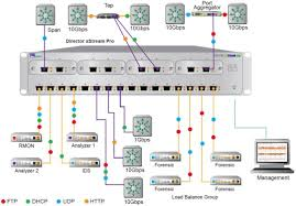network tap wiring diagram network image wiring cat5e wiring diagram wall plate images on network tap wiring diagram