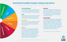 qbe car insurance quote australia 44billionlater