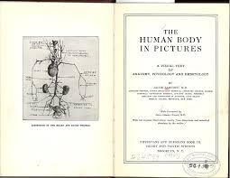 the human body in pictures essay medical movies on the web title page and frontispiece from jacob sarnoff the human body in pictures ca