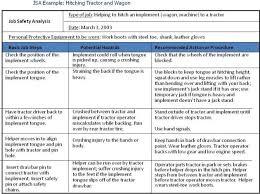 job safety analysis template job safety analysis extension