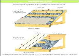 roof shingles installation instructions