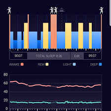 Ideal Sleep Cycle Chart How Do Sleep Trackers Work And Are They Accurate