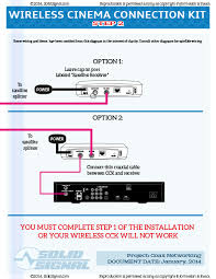 directv deca installation diagram modern design of wiring diagram • paper a guide to directv networking the solid signal blog rh blog solidsignal com directv deca installation instructions directv deca connection diagram