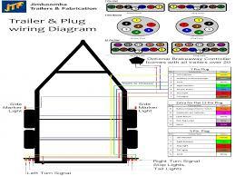 diagram 7 way wiring trailer wiring diagram shrutiradio 4 way trailer wiring at 7 Wire Rv Plug Diagram