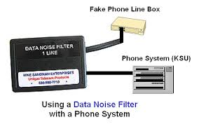 testing and repairing phone line problems box fake phone lines keep a couple of these you all the time it will save a ton of chasing your tail and replacing the ksu etc