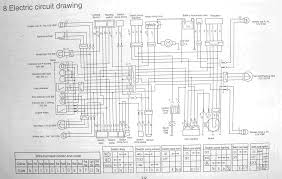 geely service manuals wiring diagrams welcome to scooter couture · scooter tuning suggestions