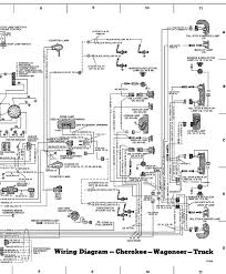 ignition wiring diagram 89 jeep cherokee 6 cyl wiring diagrams best jeep wiring diagrams wiring diagram online ignition wiring diagram 89 jeep cherokee 6 cyl