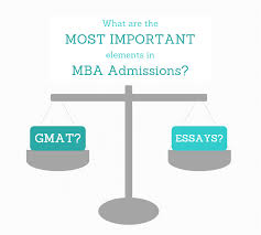 most important parts of your mba application mba admissions  most important parts of your mba application