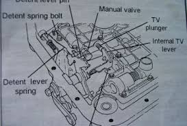 4r70w transmission rebuild diagram wiring diagram for car engine e4od transmission solenoid pack diagram further ford aod valve body diagram in addition oregon performance transmission