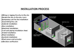 centralized ac system 50 configuration