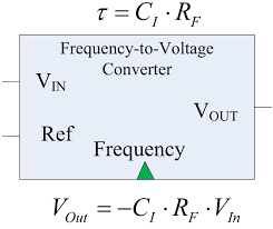 frequency to voltage converter crcuit using ic timer f to v converter