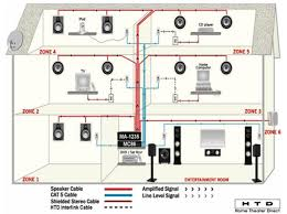 home audio video wiring diagram home wiring diagrams home theater wiring accessories 13850 580 434 home audio