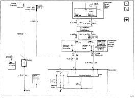 chevy alternator wiring diagram tryit me 1990 chevy alternator wiring diagram alternator wiring diagram chevy 2 cid 1997 diagrams schematics and