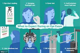 How To Be Cruel To Old Guys Aarp Eye Chart 26 Faithful Old Man Eye Chart