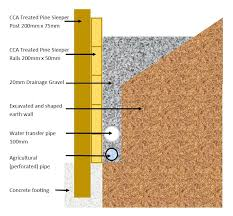 Small Picture The Retaining Wall Construction Design Retaining Wall Design