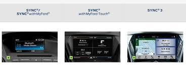 What Phones Will Work With Ford Sync And Ford Sync 3