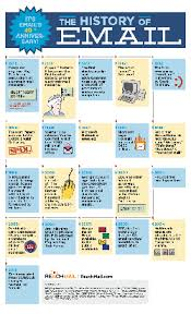 6 Key Email Etiquette Rules College Of Westchester