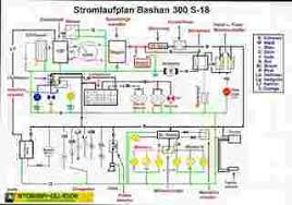 110cc atv wiring diagram 110cc image wiring diagram wiring diagram for 110 atv jodebal com on 110cc atv wiring diagram