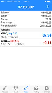 Quotes Chart Trade History Settings App How Do I Add Currency Pairs To The Quotes List On My Mt4