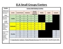 Ela Small Group Chart