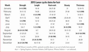 Lunar Chart 2015 Cool Lunar Calendar Haircut Photos Of Haircuts Tutorials