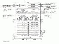 2002 ford taurus fuse box diagram ford taurus fuse box layout 2001 ford taurus radio fuse at Ford Taurus 2001 Fuse Box Diagram
