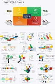 Powerpoint Chart Templates Strategic Analysis Powerpoint Charts Powerpoint Charts