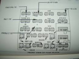 84 camaro fuse box 84 wiring diagrams
