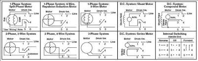 reversing switch wiring diagram how to wire a motor reverse switch single phase at Ac Motor Reversing Switch Wiring Diagram