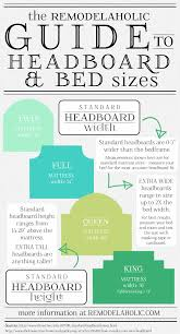 King Headboard Size Remodelaholic Your Guide To Headboard Sizes