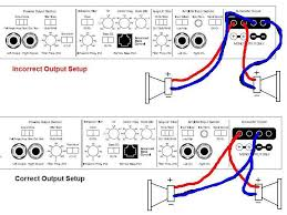 kicker subwoofer wiring diagram images wiring diagram 2 channel as well understanding speaker ohms on