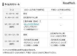 夏休み2018高速ミニ四駆製作体験などタミヤ夏の見学会878 2枚目の