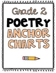 Poetry Anchor Charts Worksheets Teaching Resources Tpt