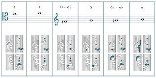 Bassoon Trill Chart My Fingering Chart