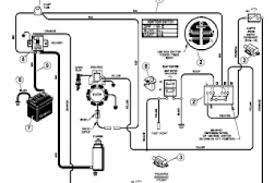 briggs and stratton wiring diagram 16 hp wiring diagram briggs and stratton ignition switch wiring diagram at Briggs And Stratton 16 Hp Wiring Diagram