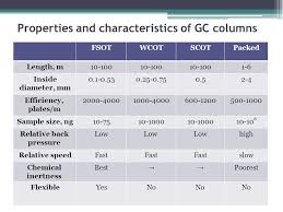 Gas Chromatography Ppt Video Online Download