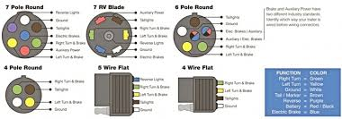 wiring diagram for hopkins plug the wiring diagram 4 wire trailer wiring diagram page 10 basically this is seven pin wiring diagram