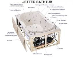 whirlpool tub plumbing diagram with parts designs