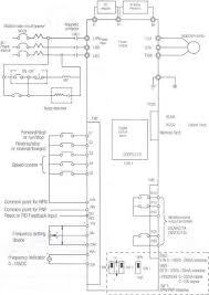 abb vfd control wiring diagram abb wiring diagrams abb vfd ach550 wiring diagram jodebal com