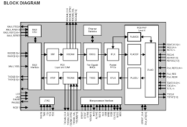network switch wiring diagram network image wiring network block diagram the wiring diagram on network switch wiring diagram