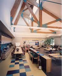 Best Colleges In New York Inspirational Interior Design Schools New Enchanting Best College For Interior Design