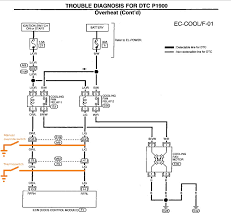 s14 ignition switch wiring diagram s14 image wiring in switches into factory a c fan harness zilvia net on s14 ignition switch wiring diagram