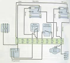 electrical installation full central heating wiring diagram using 2x2 port zone valves