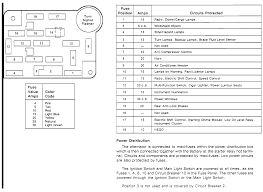 1991 ford ranger fuse box wiring library graphic