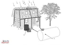 tiny house water system. Tiny House Water System Rainwater Collecting