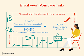 Example Of Unit Price Use This Formula To Calculate A Breakeven Point