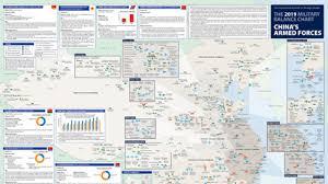 Military Chart 2019 The Military Balance 2019 Wall Chart