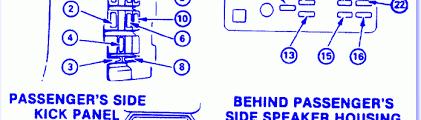index of wp content uploads 2016 02 chevrolet nova 1990 all fuse box diagram 696x198 gif