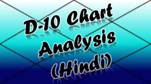 Vedic Astrology D10 Chart Calculator